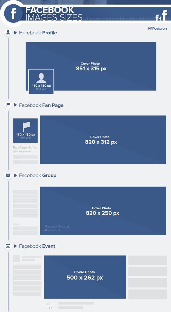 Profile Group Properties